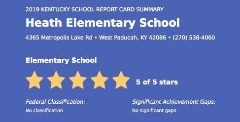 2019 School Report Card